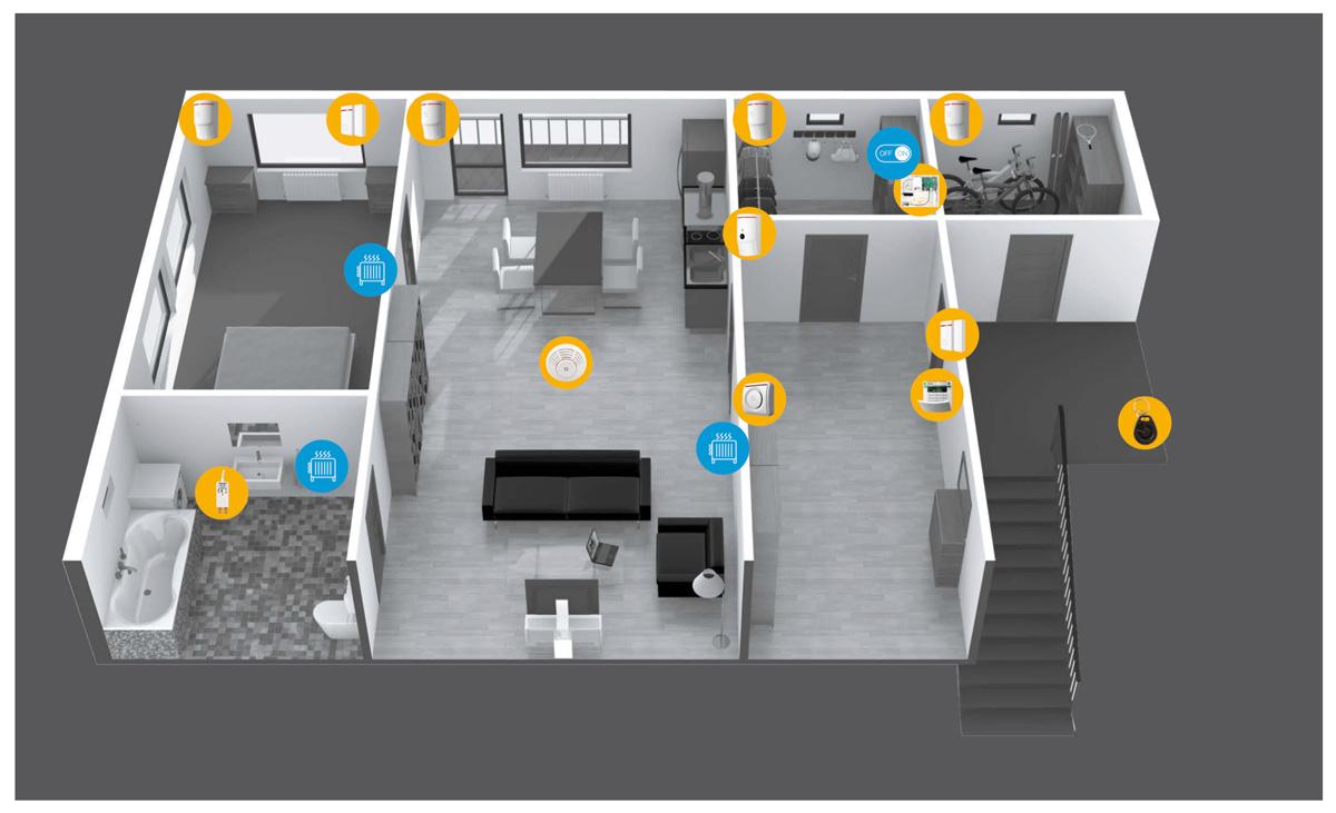 Alarmanlagen-Installationsbeispiel für eine Wohnung